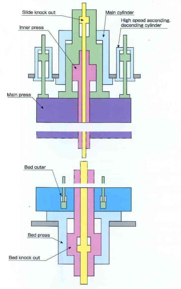 Figure 6-axis structure
