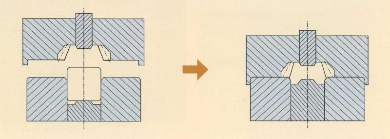 閉塞鍛造法の原理